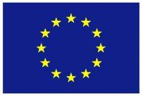 Unijny pakt zabierze 160 tys. miejsc pracy