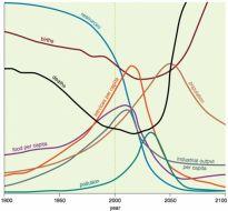 Prognozy gospodarcze na bieżący rok