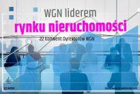 22 Konwent Dyrektorów Grupy WGN