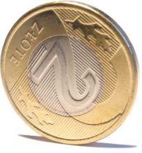 UOKiK ukarał ING Bank Śląski