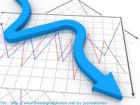 Stopy procentowe przez dłuższy czas nie powinny wzrosnąć