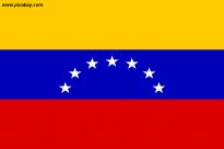 Ryzyko bankructwa Wenezueli