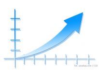 Inwestycje: Lokata progresywna - czy można na niej zarobić?